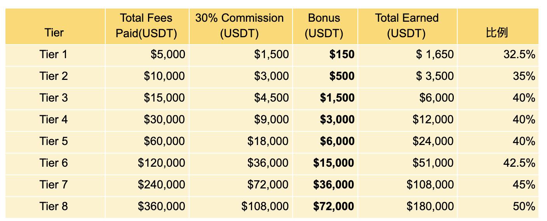 opțiuni binare de tranzacționare intraday bp nzd proiecte de internet pentru câștiguri 2020